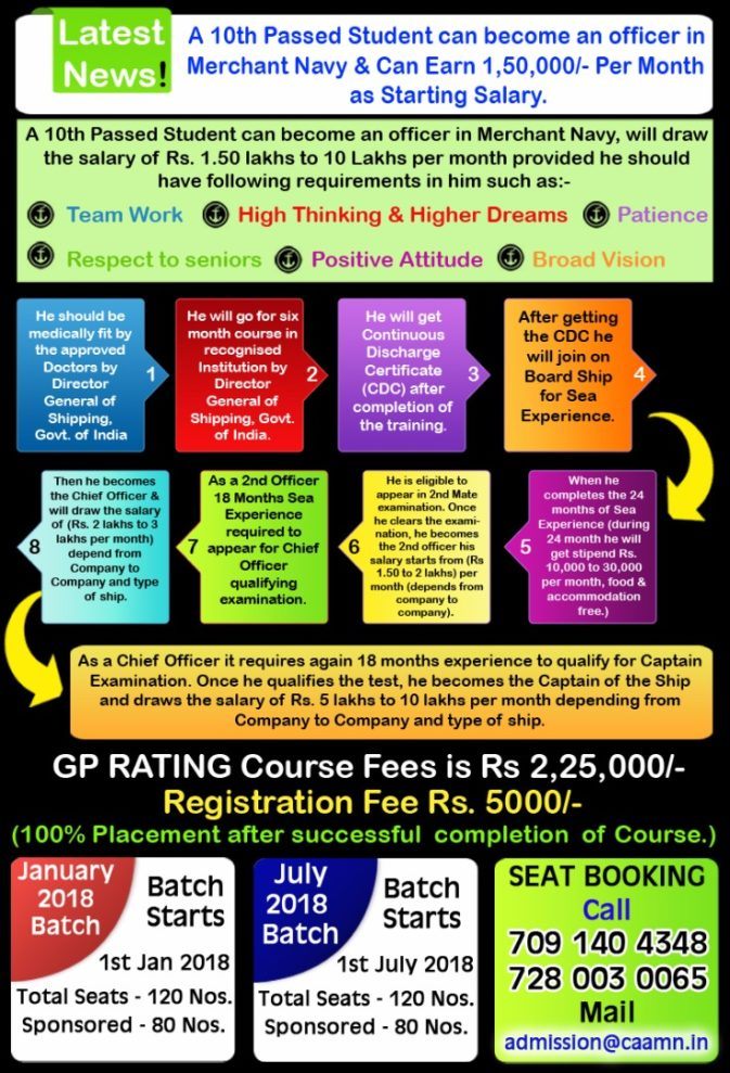 GP_Rating_Admission_Notification_2018_Best_GP_Rating_institute_in_india